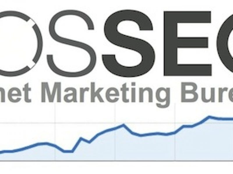 SOS SEO internet marketing bureau
